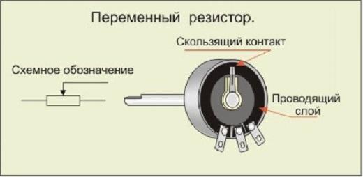 На рисунке переменный резистор