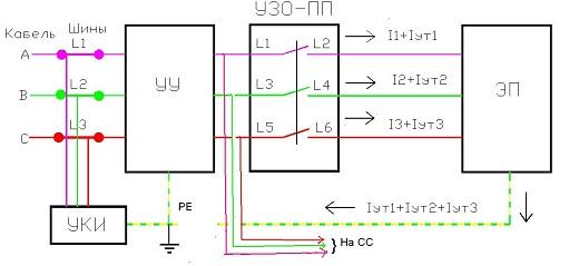 Схема подключения УЗО с заземлением