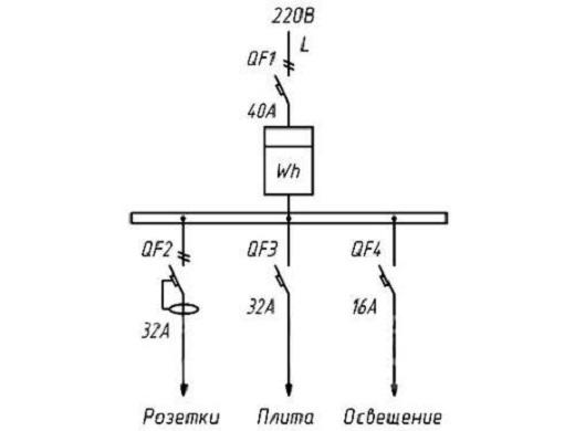 Дифавтомат на однолинейной схеме обозначается следующим образом