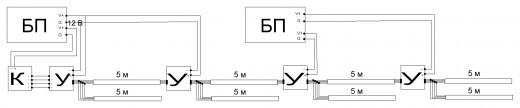На схеме показан пример расчета блоков питания для монтажа светодиодных лент