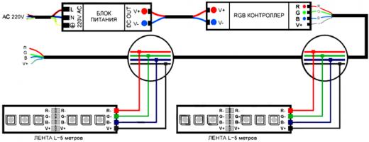 На картинке показана схема подключения светодиодной ленты к сети 220 с контроллером