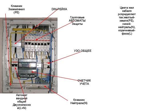 Схема подключения электрощитка в квартире