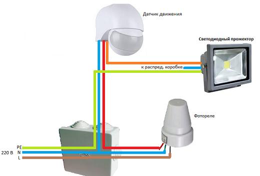 На рисунке представлена схема подключения светодиодного прожектора к фотореле