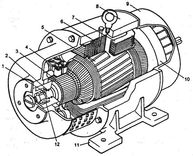 На рисунке изображена схема устройства генератора постоянного тока