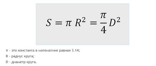 Формула расчета сечения кабеля по диаметру