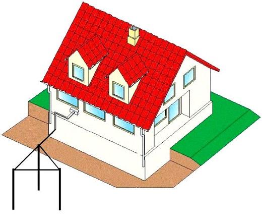 Контур заземления в частном доме представлен на рисунке