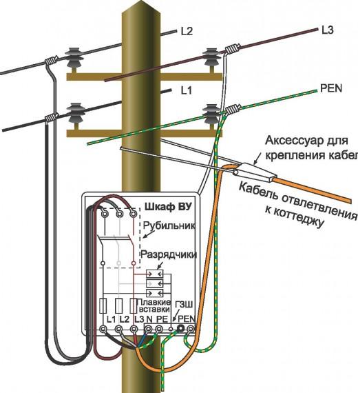 Схема подключения однофазного электронного счетчика на столбе на картинке