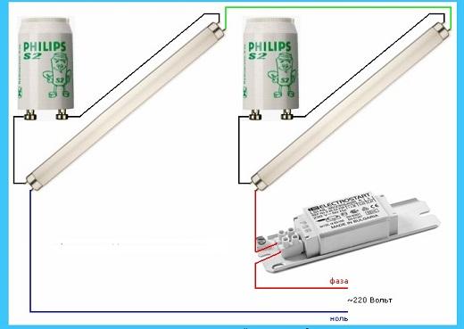 Подключение люминесцентной лампы к электронному балласту на схеме