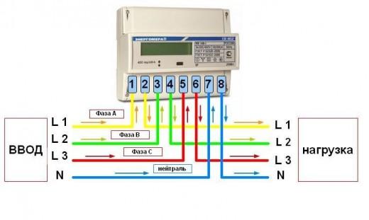 На фото показана схема подключения трехфазного счетчика