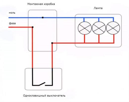 На изображении схема подключения одноклавишного выключателя к лампочке