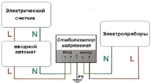 На рисунке схема подключения стабилизатора к эелектроприборам