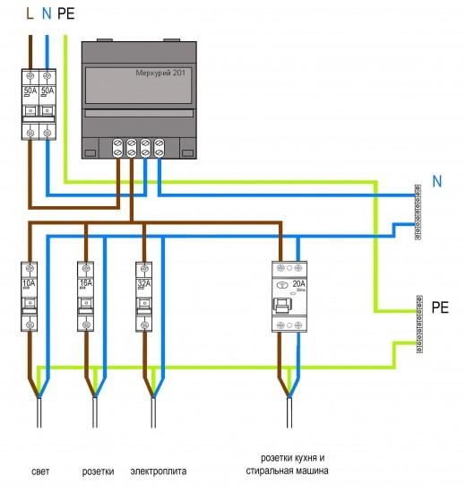 Схема подключения трехфазного счетчика с УЗО на снимке