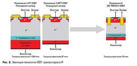 IGBT транзистор на снимке
