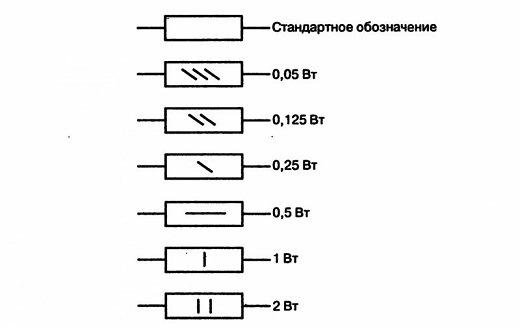 На всех электрических схемах резистор обозначают так, как показано на рисунке