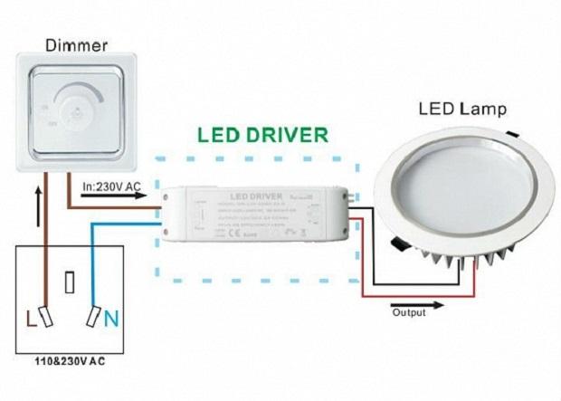 Чтобы выполнить подключение диммера к светодиодной лампе стоит воспользоваться представленной схемой