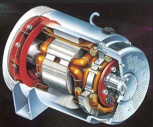 Внутреннее устройство генератора постоянного тока