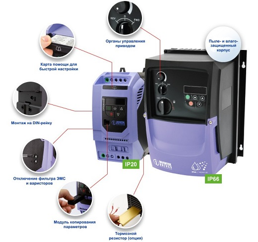 На снимке частотный преобразователь для однофазного электродвигателя