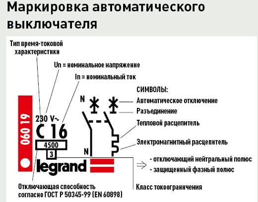 На рисунке представлена маркировка автоматических выключателей