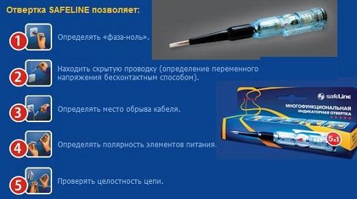 На снимке многофункциональная индикаторная отвертка Safeline