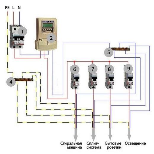 На рисунке представлен схема подключения автомата в жлектрощиток