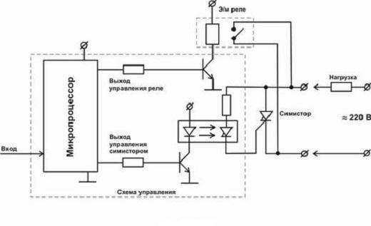Схема управления симистором на рисунке