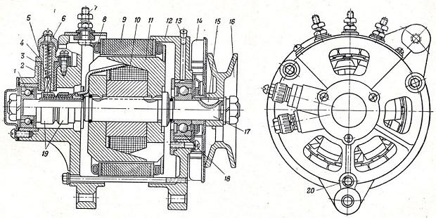 На рисунке представлена схема генератора переменного тока