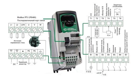 Схема врезки или подключения частотного преобразователя к электродвигателю