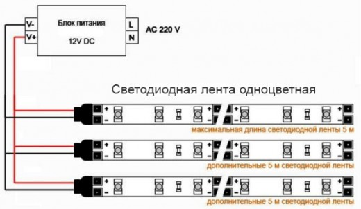 На картинке показана схема расчета блока питания для светодиодной ленты