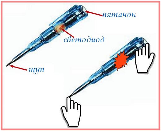 На рисунке представлено устройство и принцип работы индикаторной отвертки