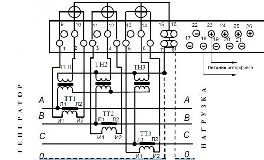 Схема подключения счетчика Меркурий 234 трехфазного на фото