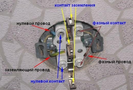 На картинке показана схема установки двойной розетки