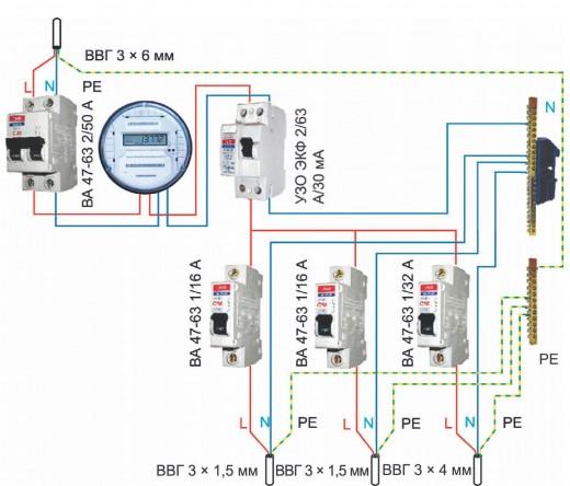 На схеме показано, как следует подключать в щитке однофазный счетчик