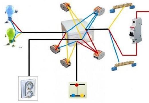 На рисунке представлена схема подключения розетки к распределительной коробке