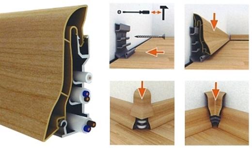 На фотографии схема установки плинтуса с кабель-каналом