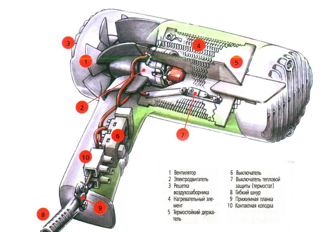 Подробная схема устройства фена для волос